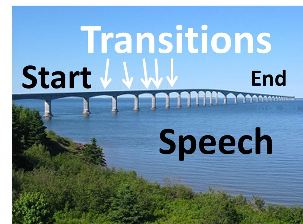 introduction transition words