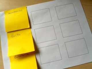 post it note speech planning virtual speech coach