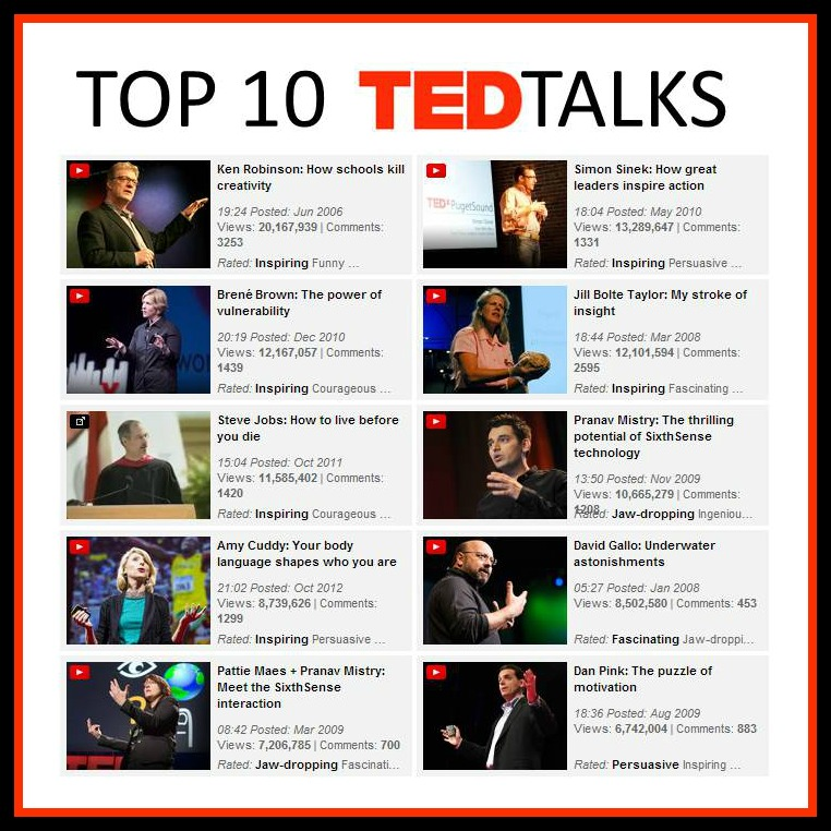 Preview: Public Speaking Tips from the Top 10 TEDTalks ...