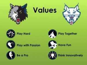 Corporate Values-Timberwolves