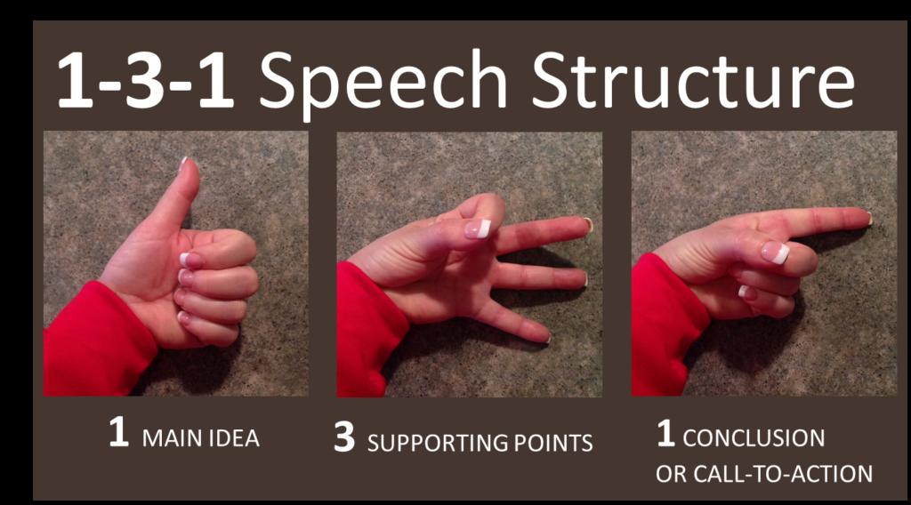 1-3-1 speech structure