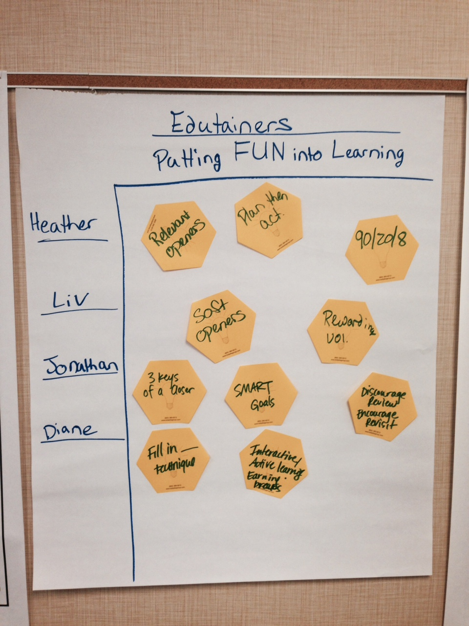 example of a flip chart: 6 ways to use a flip chart in training virtual speech coach